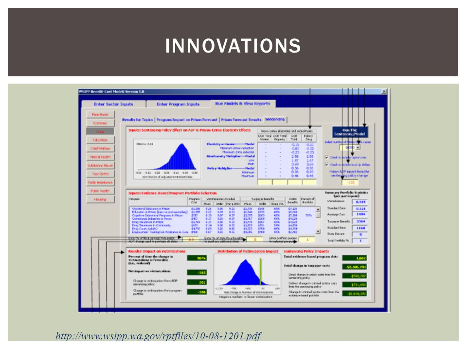 innovations http://www.wsipp.wa.gov/rptfiles/10-08-1201.pdf