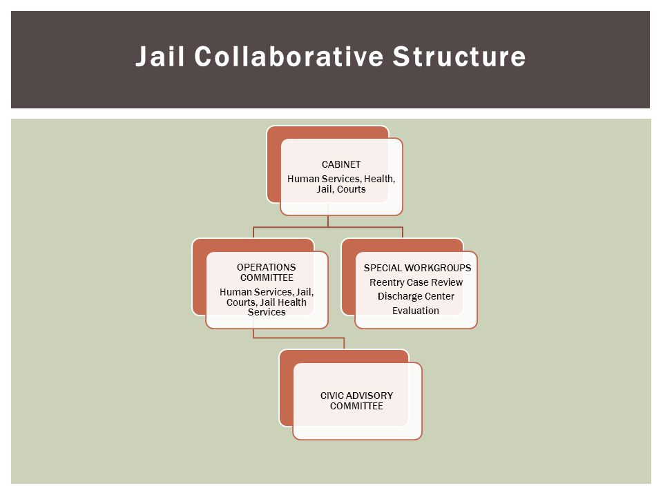 Jail Collaborative Structure