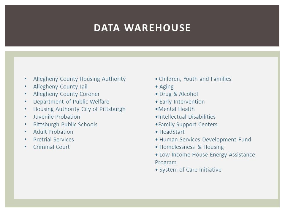 DATA WAREHOUSE Allegheny County Housing Authority