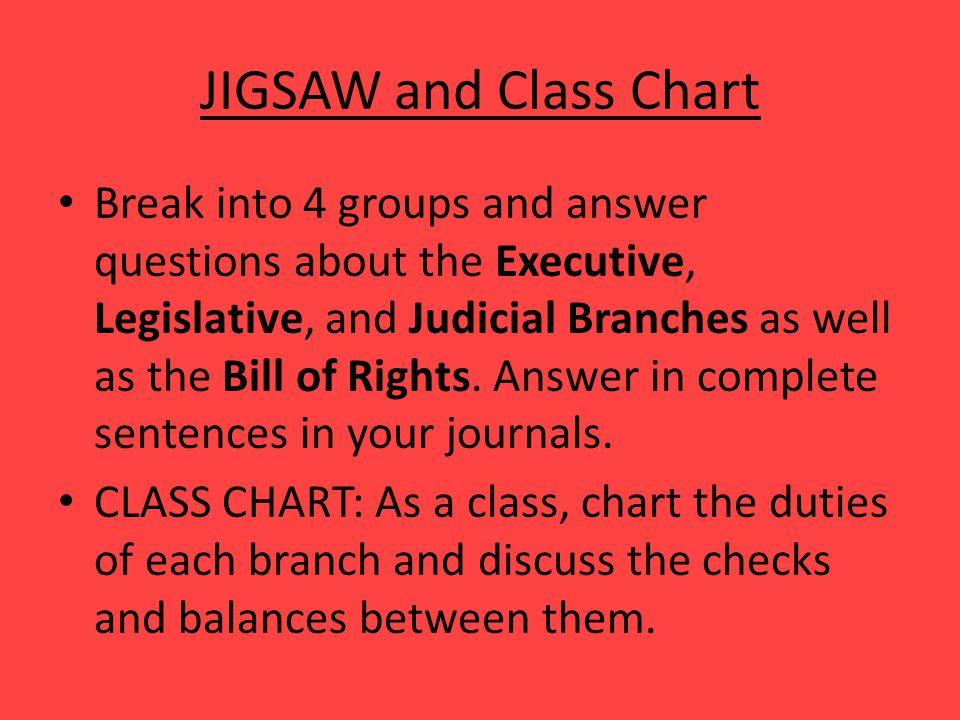 JIGSAW and Class Chart