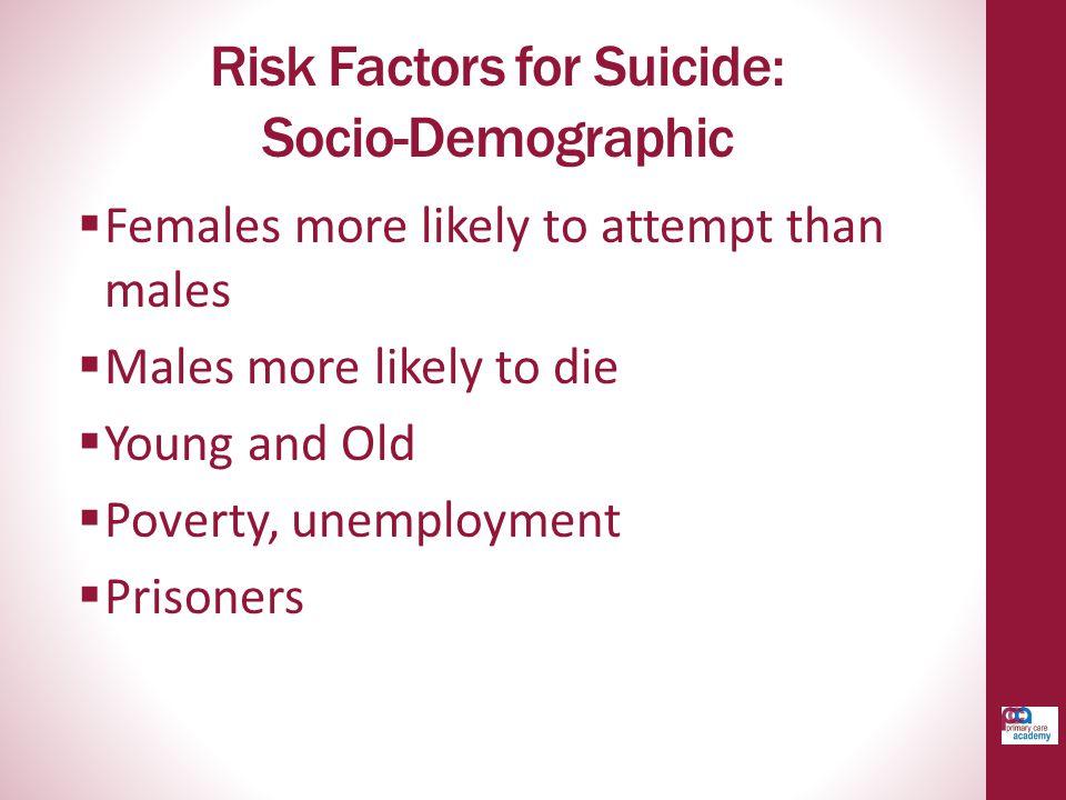 Risk Factors for Suicide: Socio-Demographic