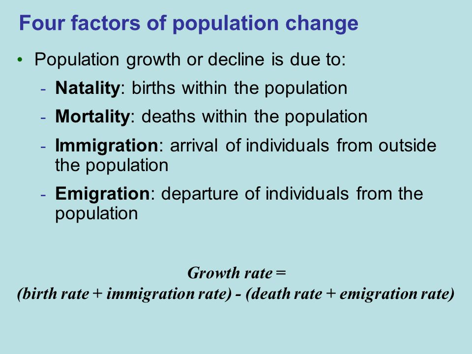 Four factors of population change