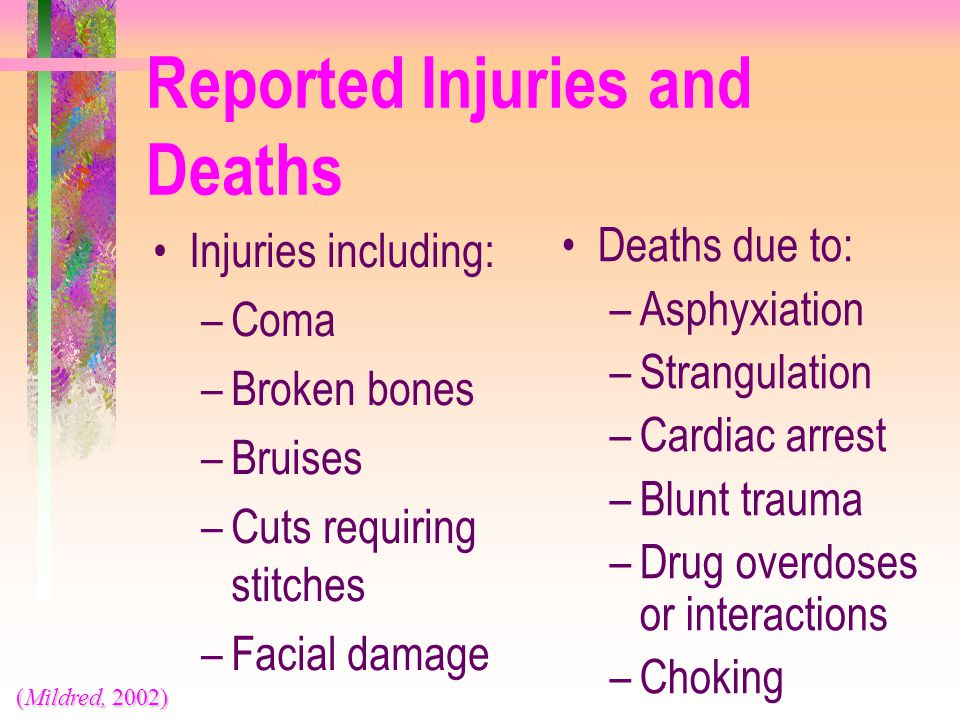 Reported Injuries and Deaths