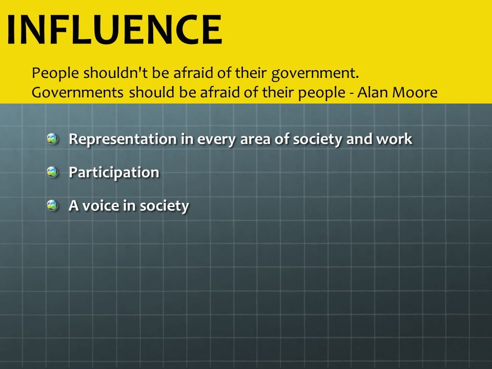 INFLUENCE People shouldn t be afraid of their government. Governments should be afraid of their people - Alan Moore.