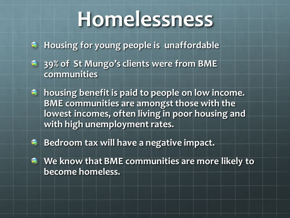 Homelessness Housing for young people is unaffordable