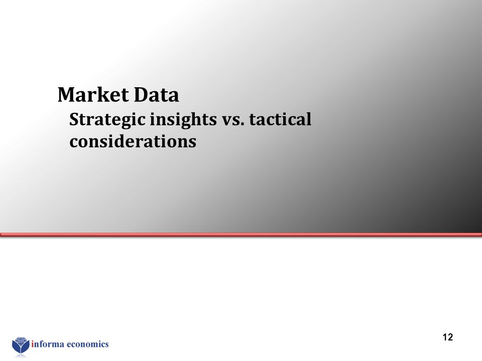 Market Data Strategic insights vs. tactical considerations