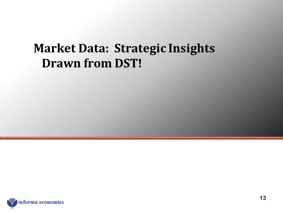 Market Data: Strategic Insights Drawn from DST!