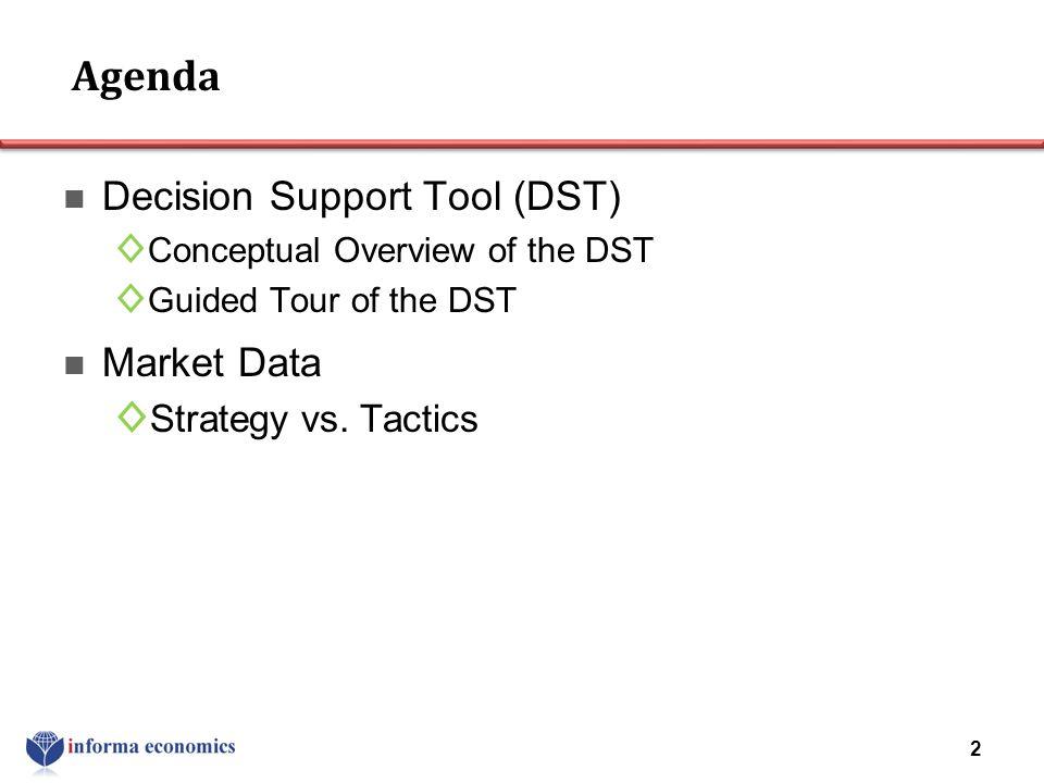 Agenda Decision Support Tool (DST) Market Data Strategy vs. Tactics