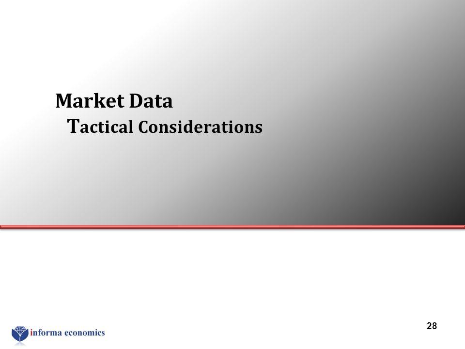 Market Data Tactical Considerations