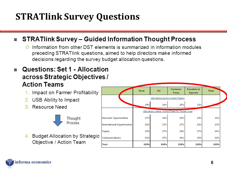 STRATlink Survey Questions