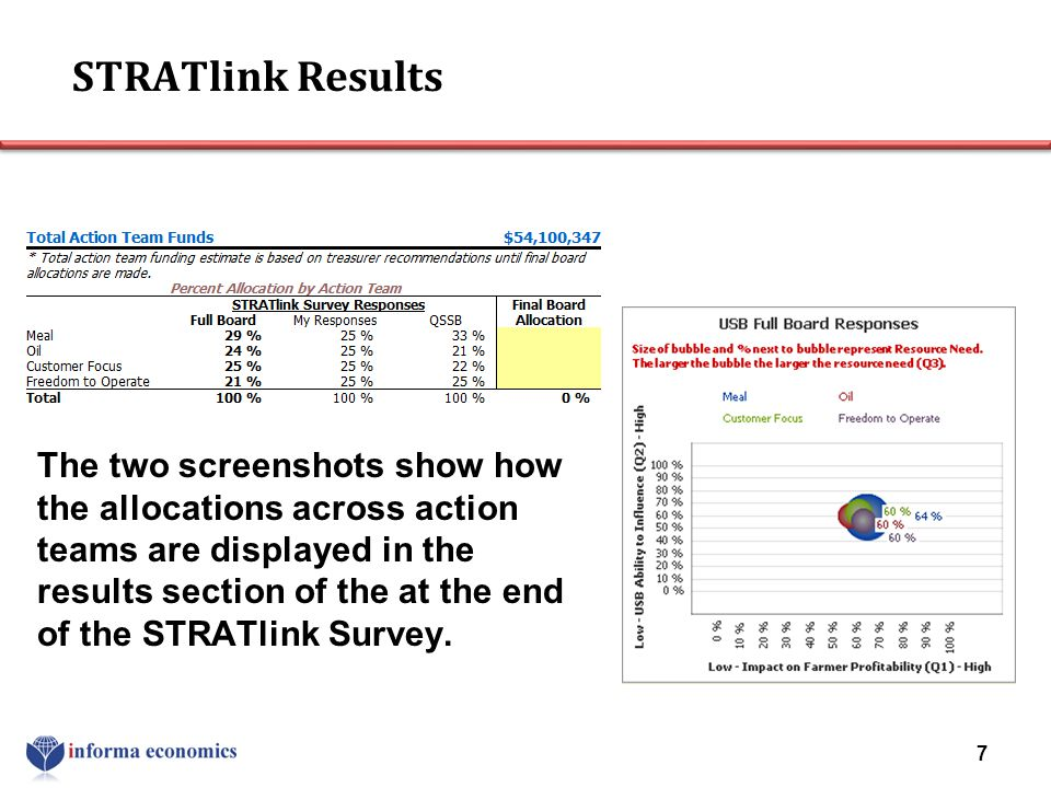 STRATlink Results