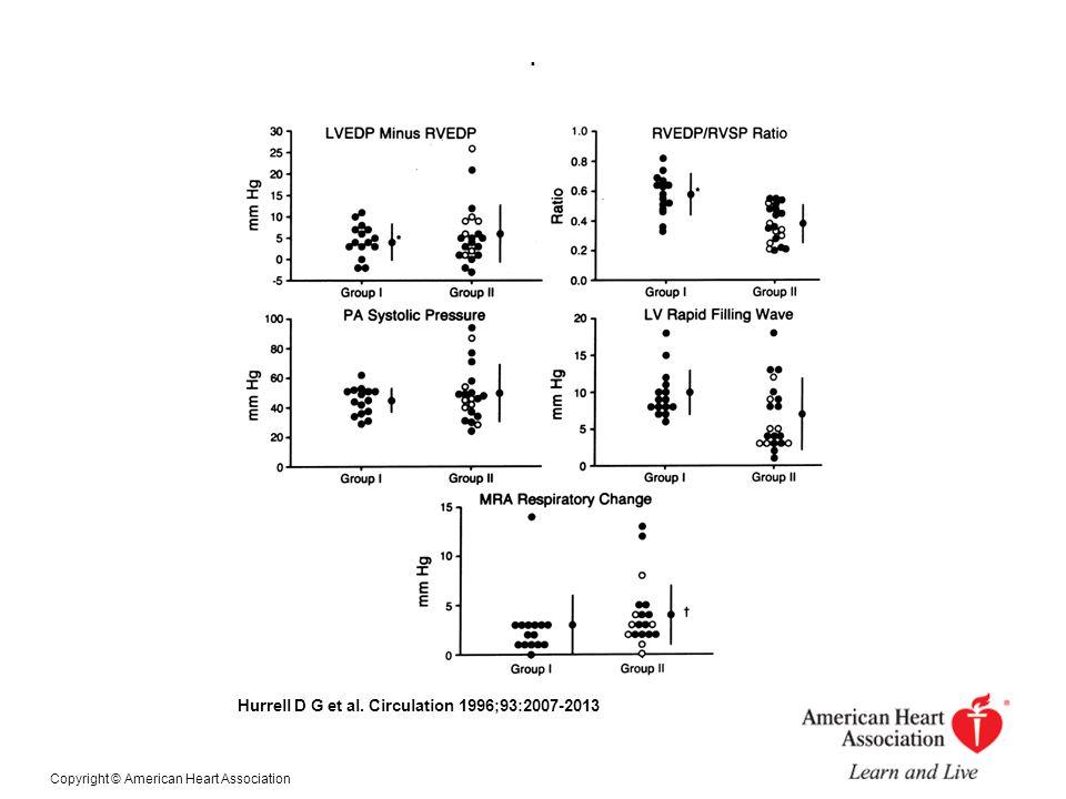 . Hurrell D G et al. Circulation 1996;93:2007-2013