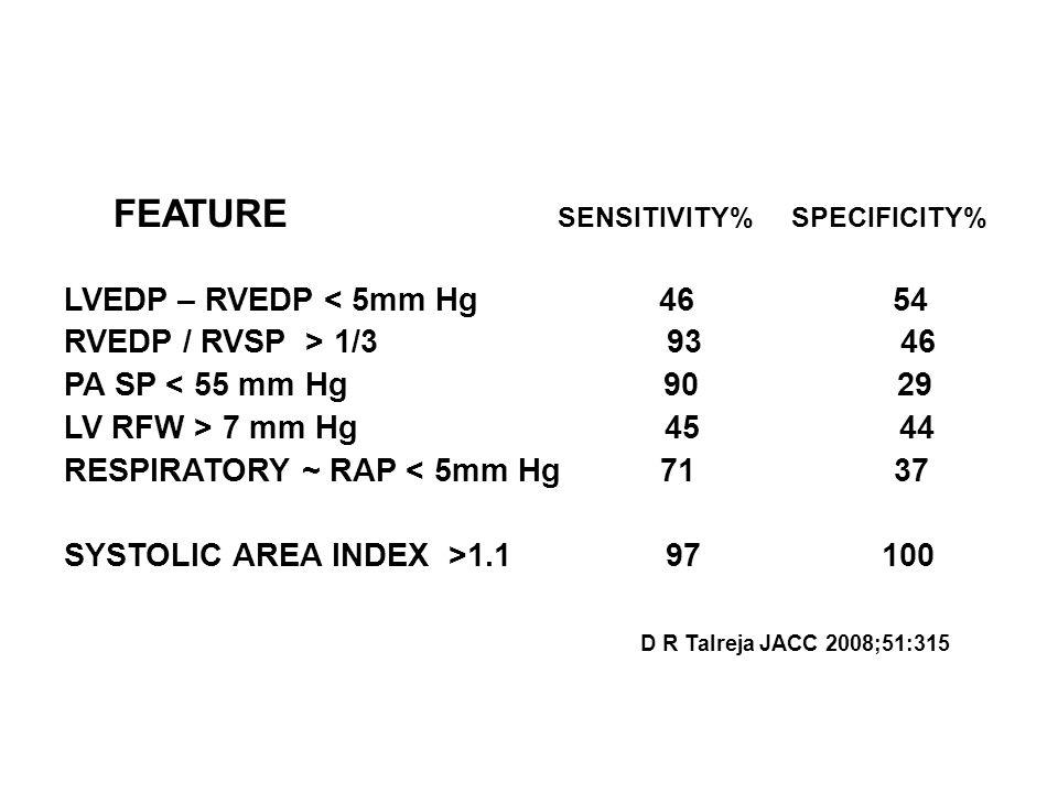 FEATURE SENSITIVITY% SPECIFICITY%