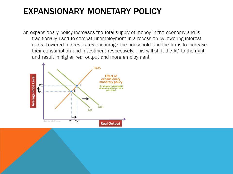Expansionary Monetary Policy