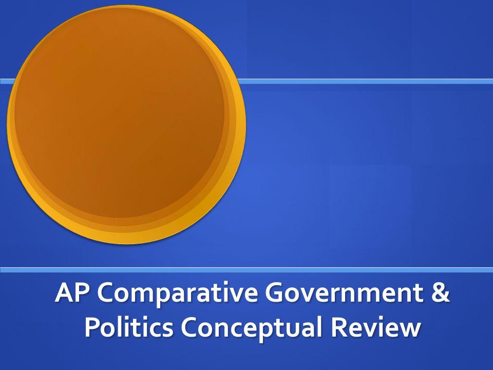 IRAN: AP Comparative Government & Politics Flashcards ...
