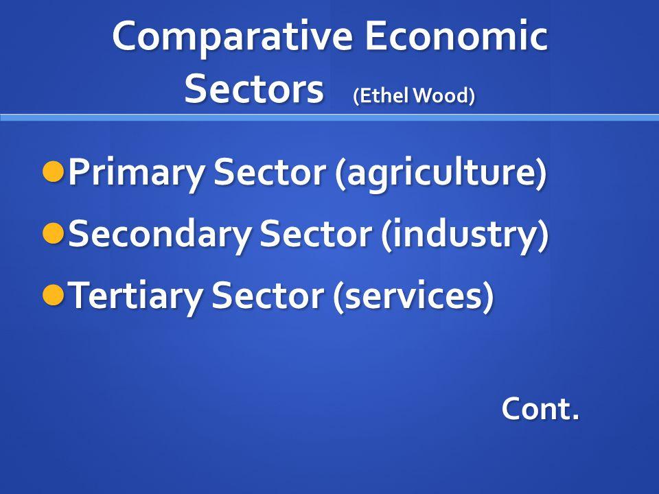 Comparative Economic Sectors (Ethel Wood)