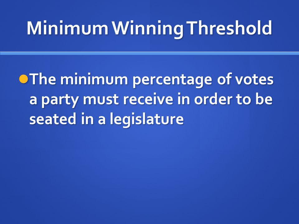 Minimum Winning Threshold