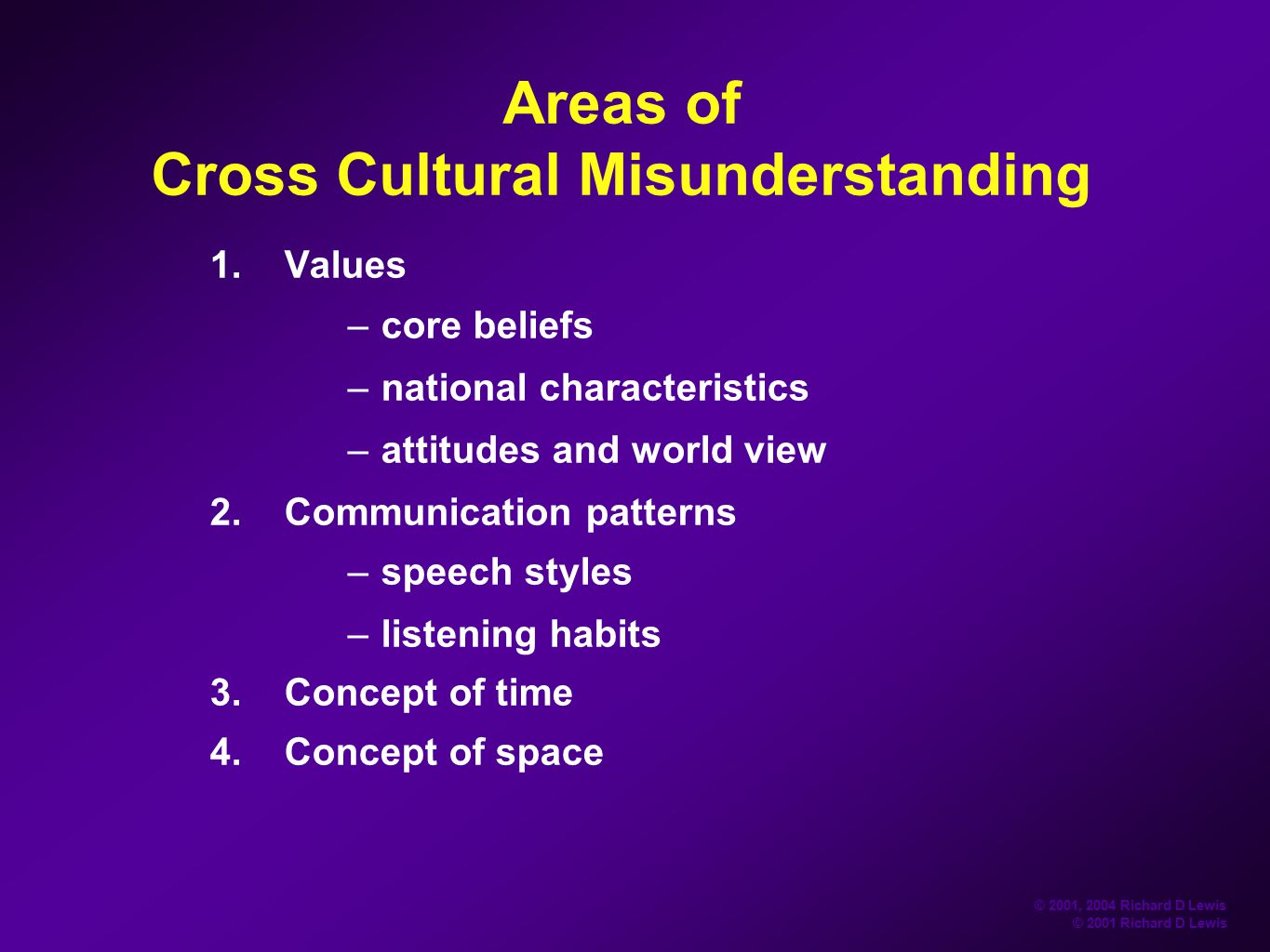 Areas of Cross Cultural Misunderstanding