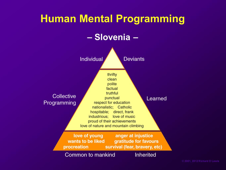 Human Mental Programming