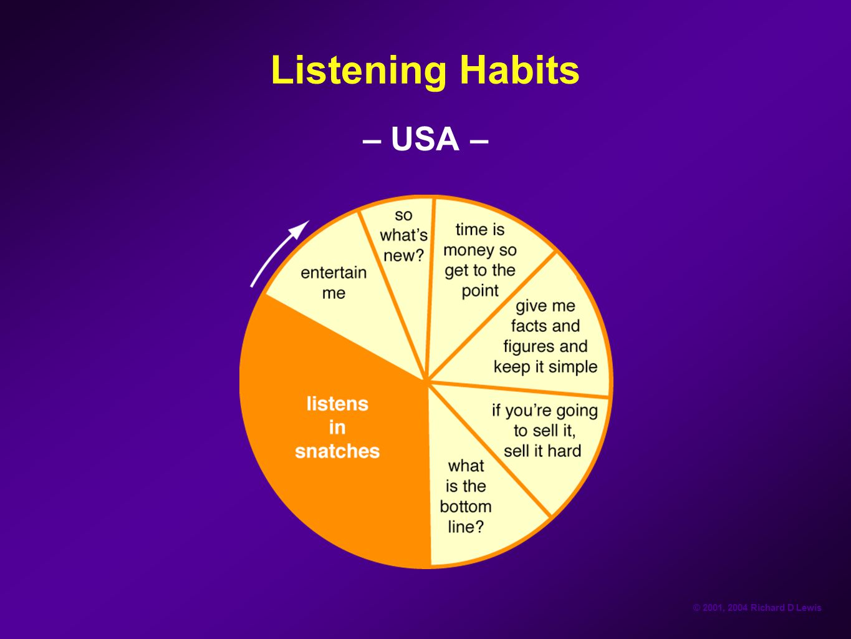 Listening Habits – USA –