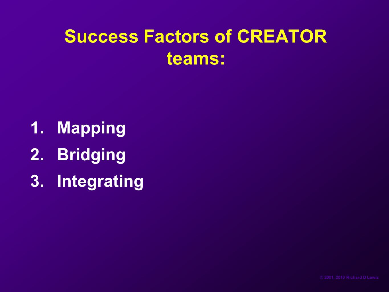 Success Factors of CREATOR teams: