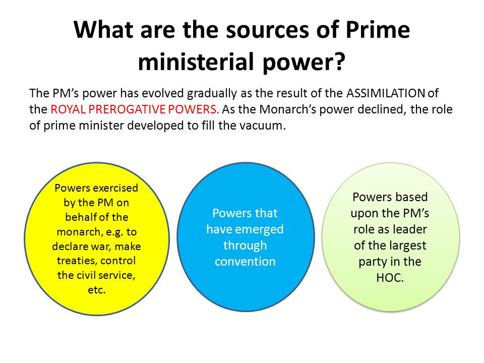 What are the sources of Prime ministerial power