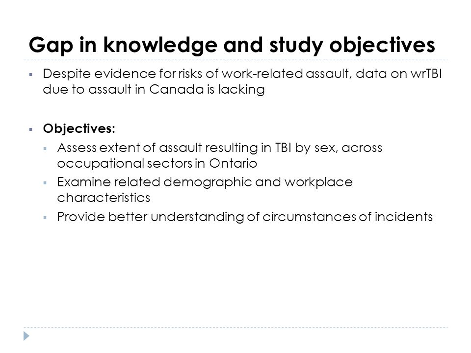 Gap in knowledge and study objectives
