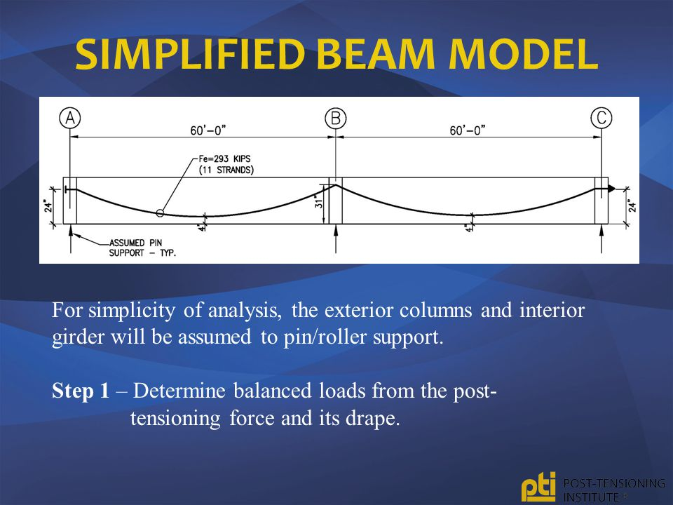 Simplified Beam Model For simplicity of analysis, the exterior columns and interior girder will be assumed to pin/roller support.