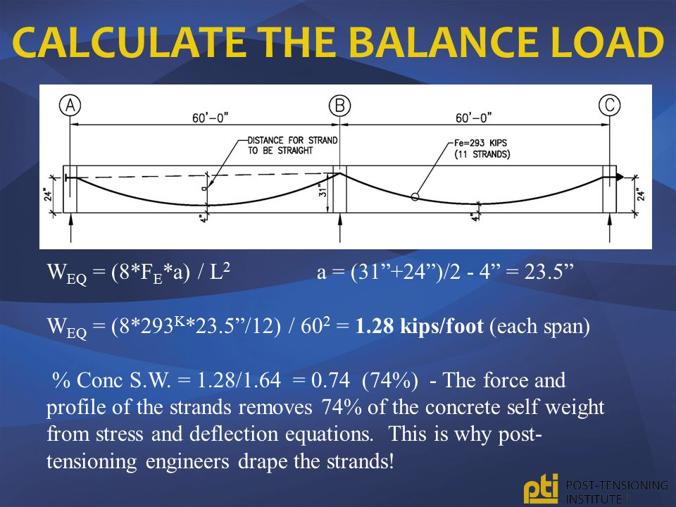 Calculate the Balance Load
