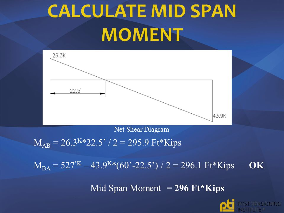 Calculate Mid Span Moment