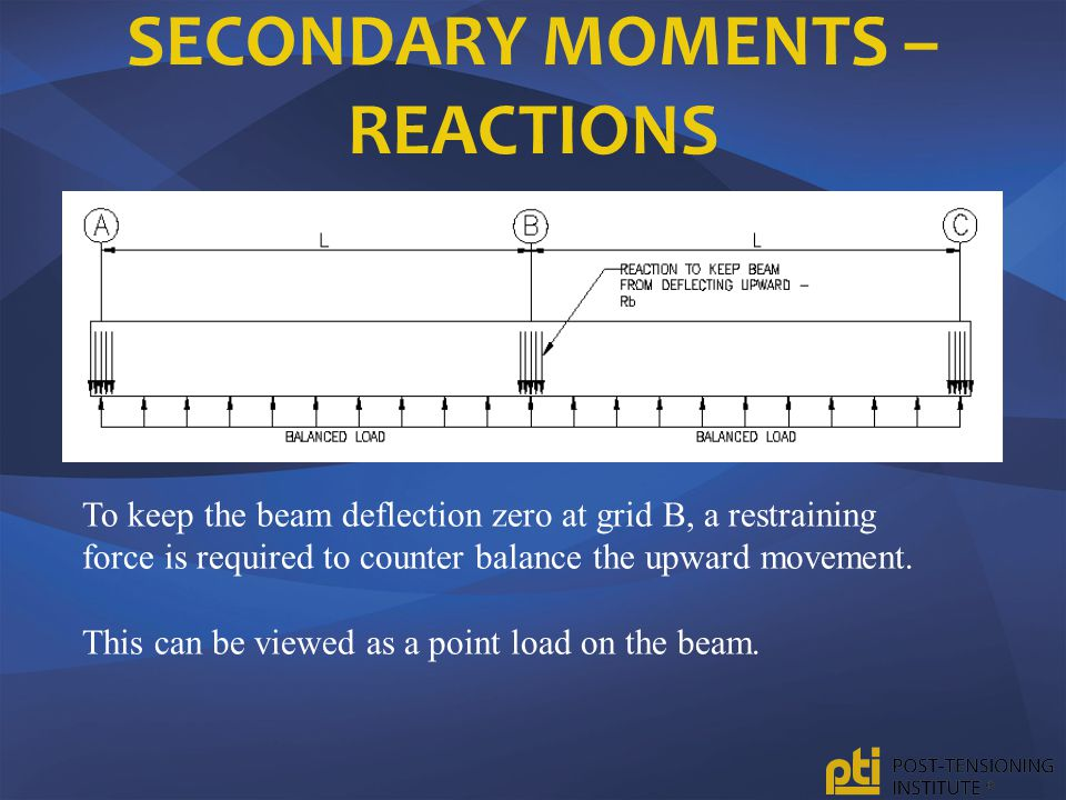 Secondary Moments – Reactions