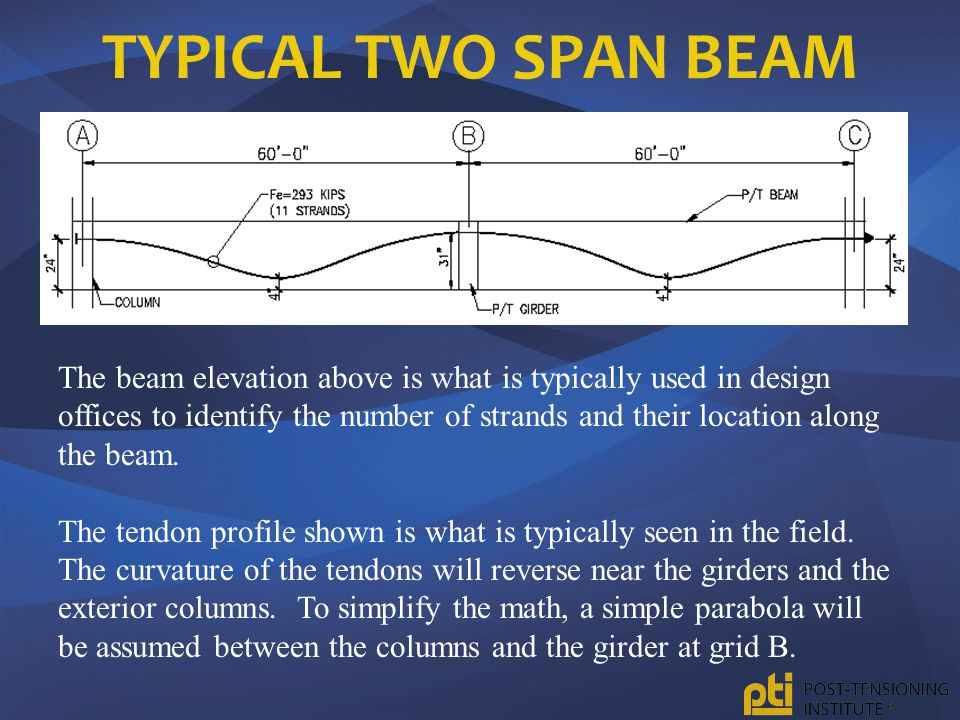 Typical Two Span Beam