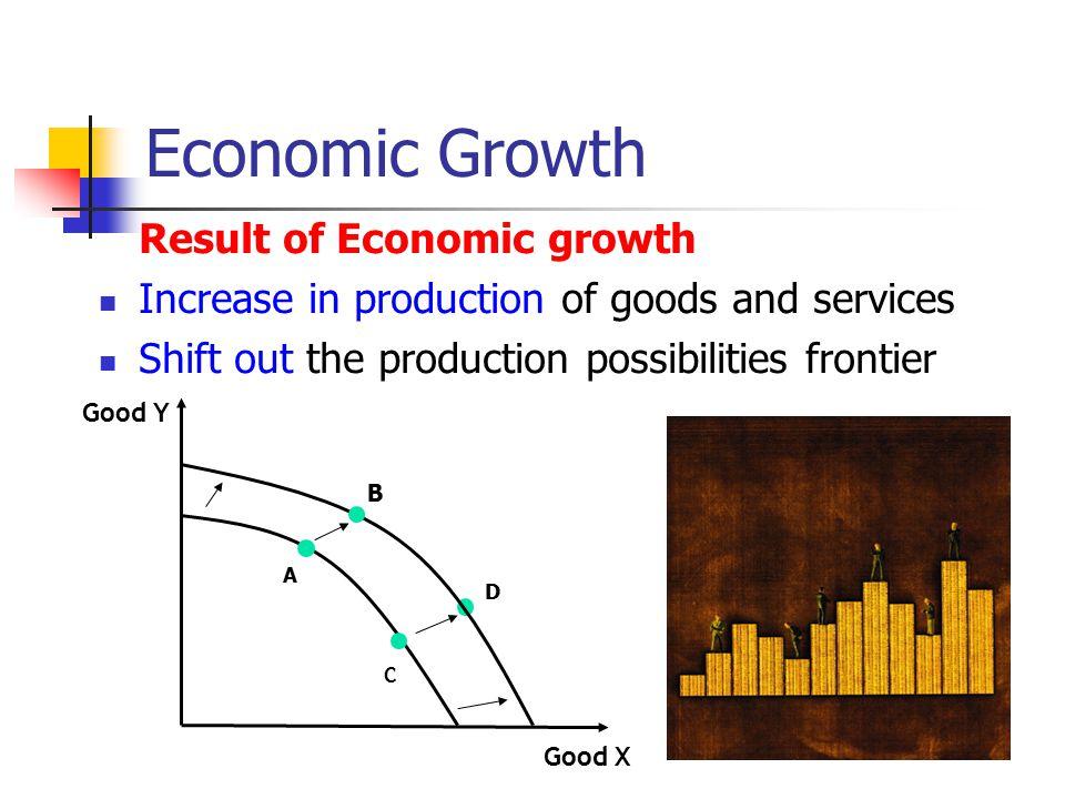 Economic Growth Result of Economic growth