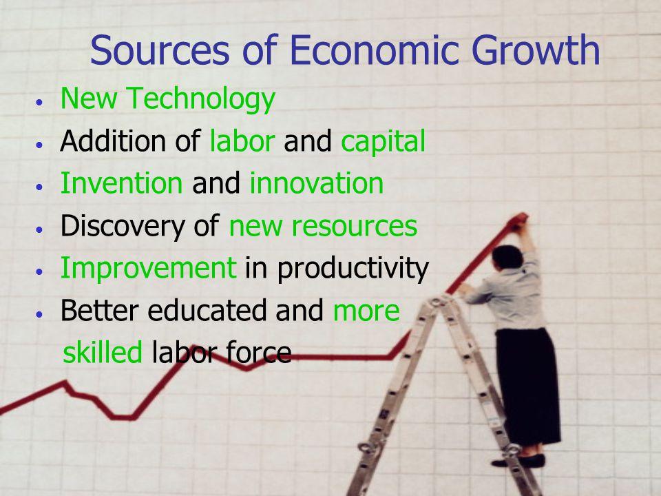 Sources of Economic Growth