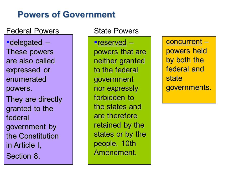 Powers of Government Federal Powers State Powers