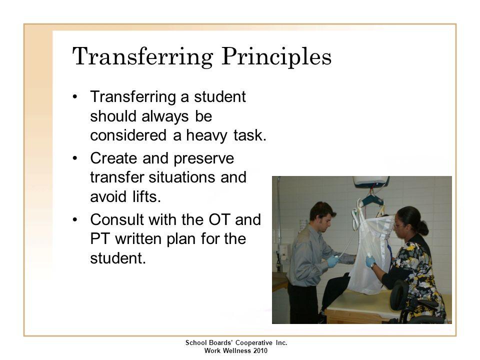 Transferring Principles