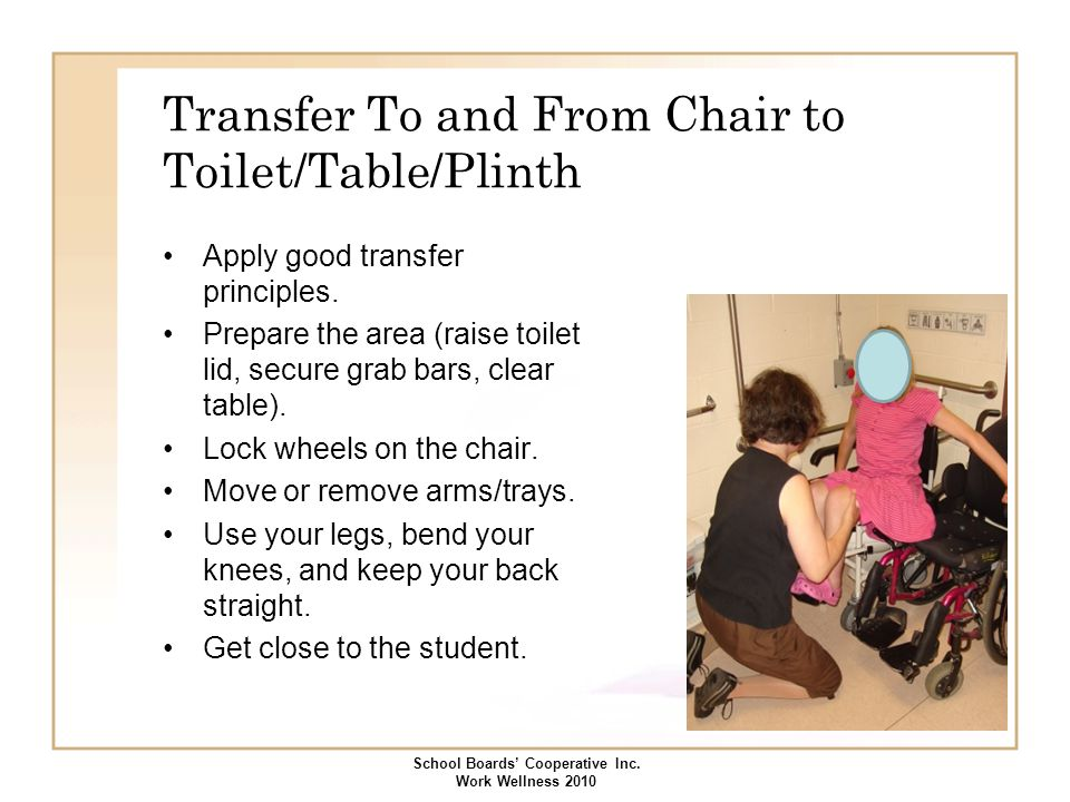 Transfer To and From Chair to Toilet/Table/Plinth