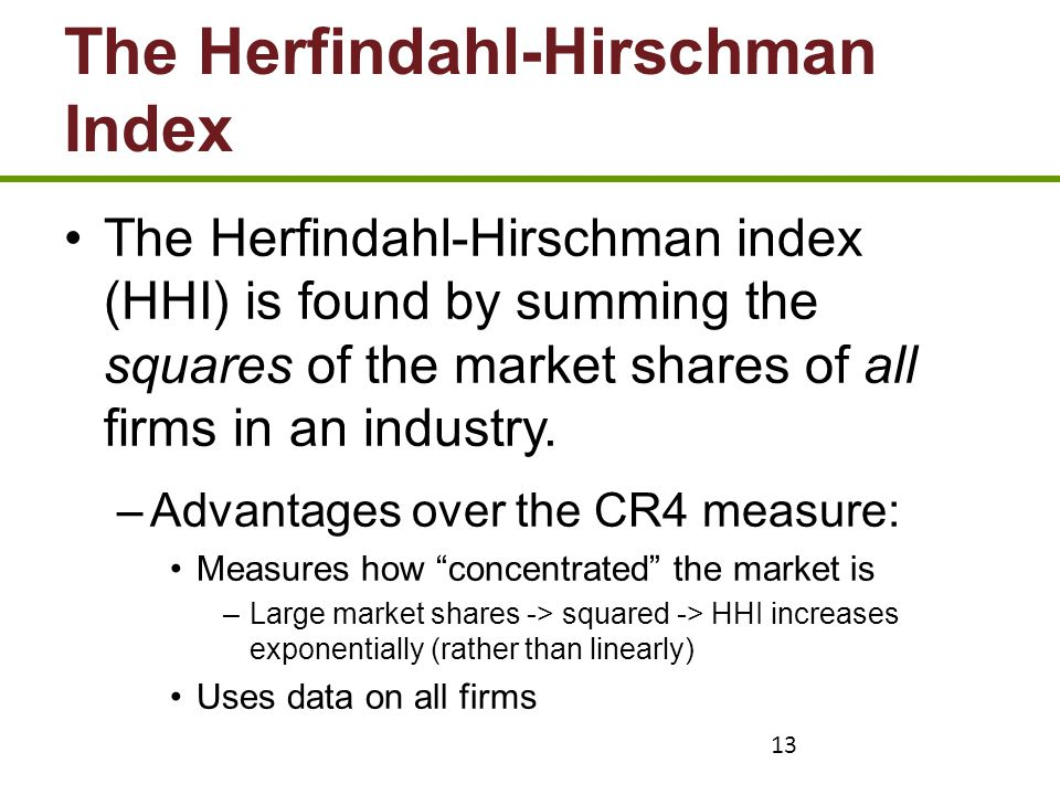 The Herfindahl-Hirschman Index
