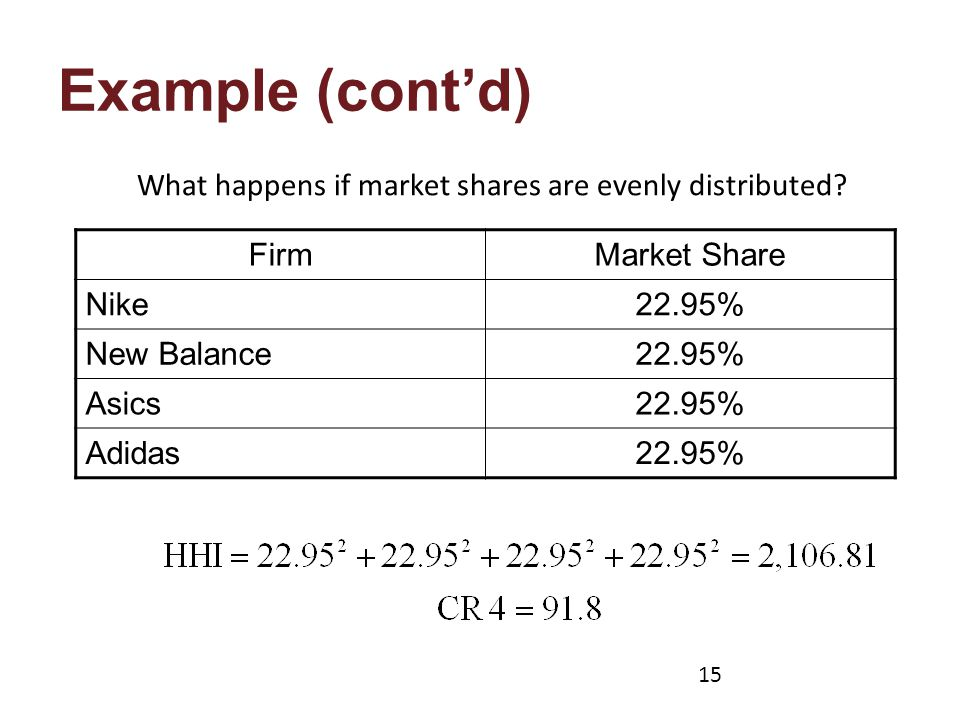 Example (cont'd) What happens if market shares are evenly distributed