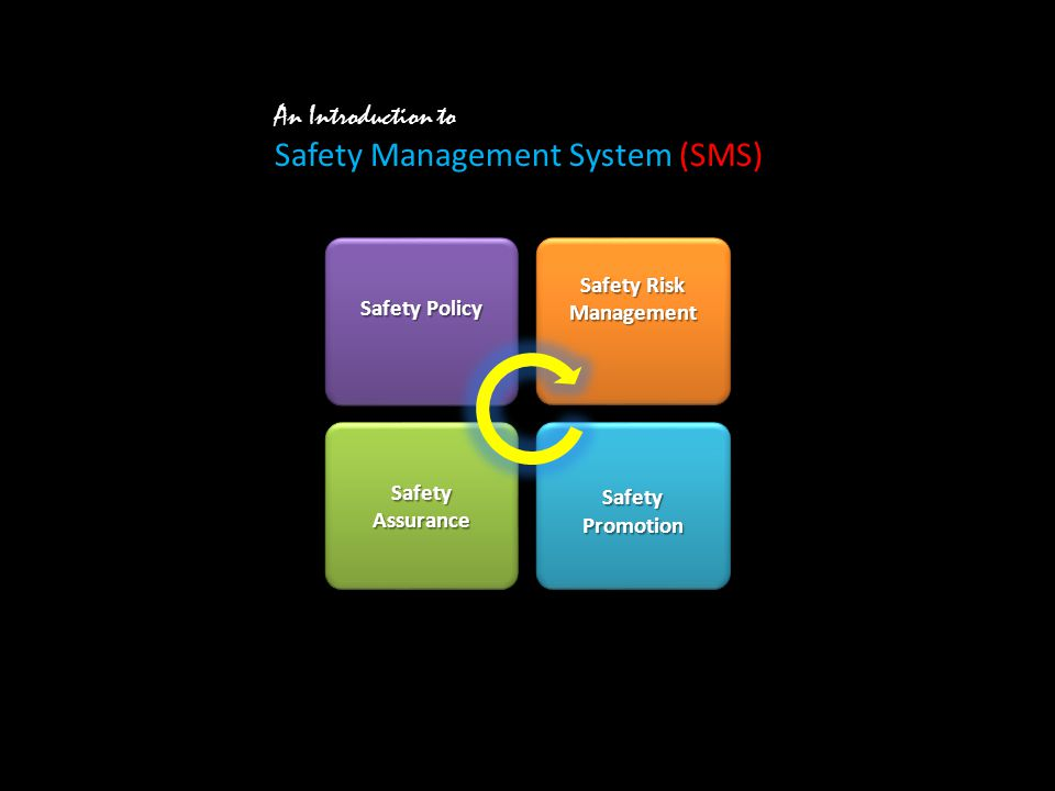 An Introduction to Safety Management System (SMS)