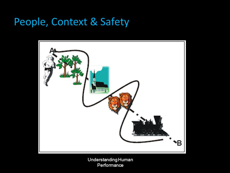 People, Context & Safety