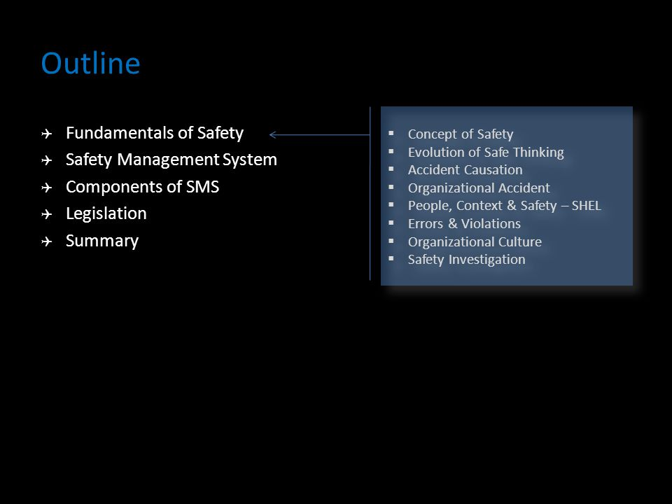 Outline Fundamentals of Safety Safety Management System