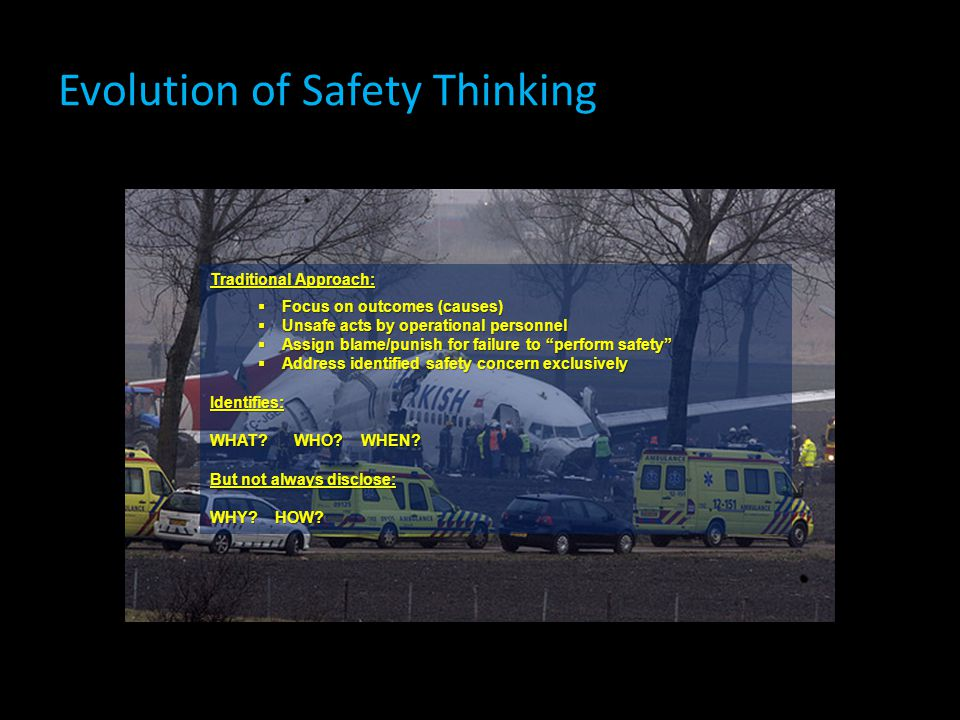 Evolution of Safety Thinking