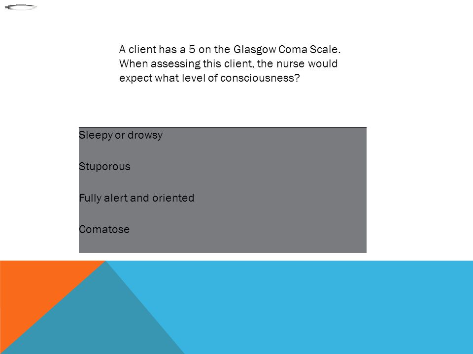 A client has a 5 on the Glasgow Coma Scale