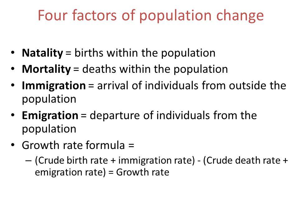 Four factors of population change