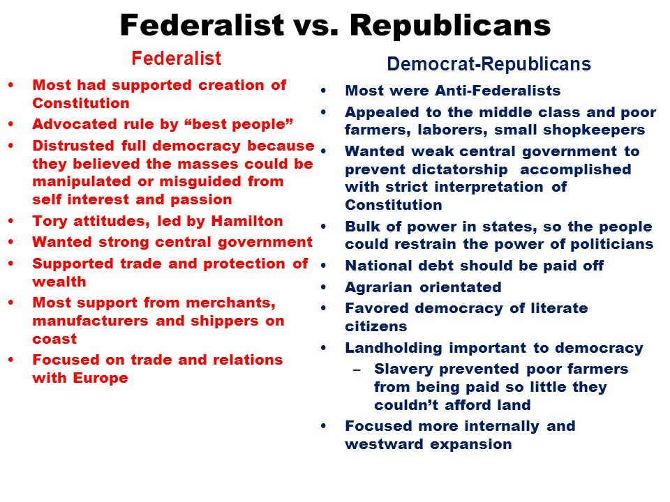 Federalist vs. Republicans