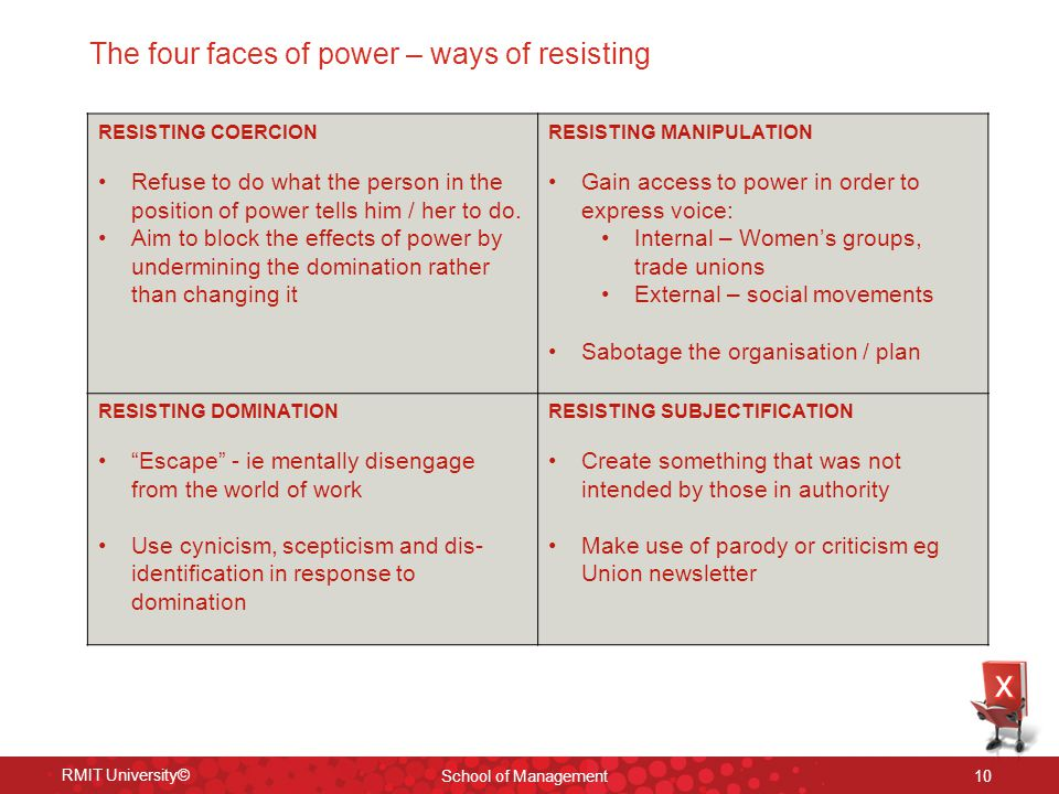 The four faces of power – ways of resisting