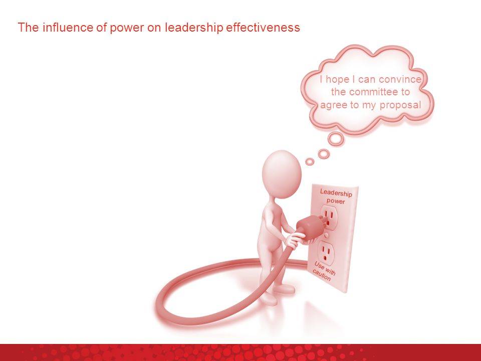 The influence of power on leadership effectiveness