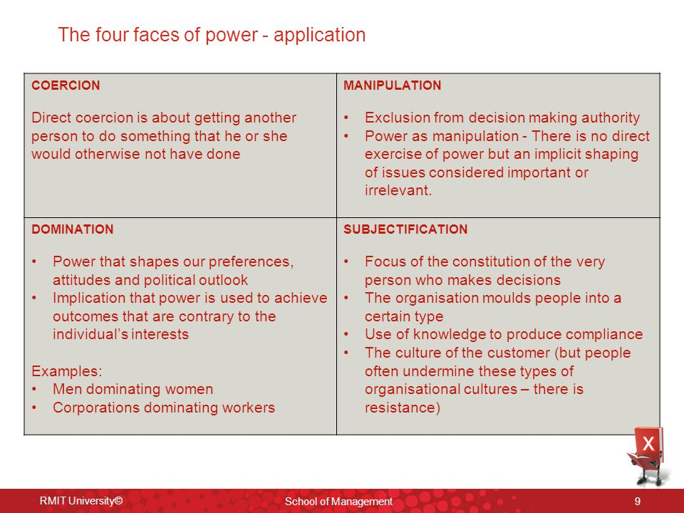 The four faces of power - application
