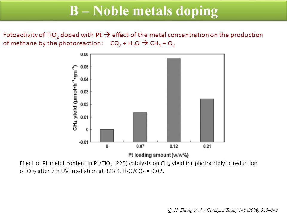 B – Noble metals doping